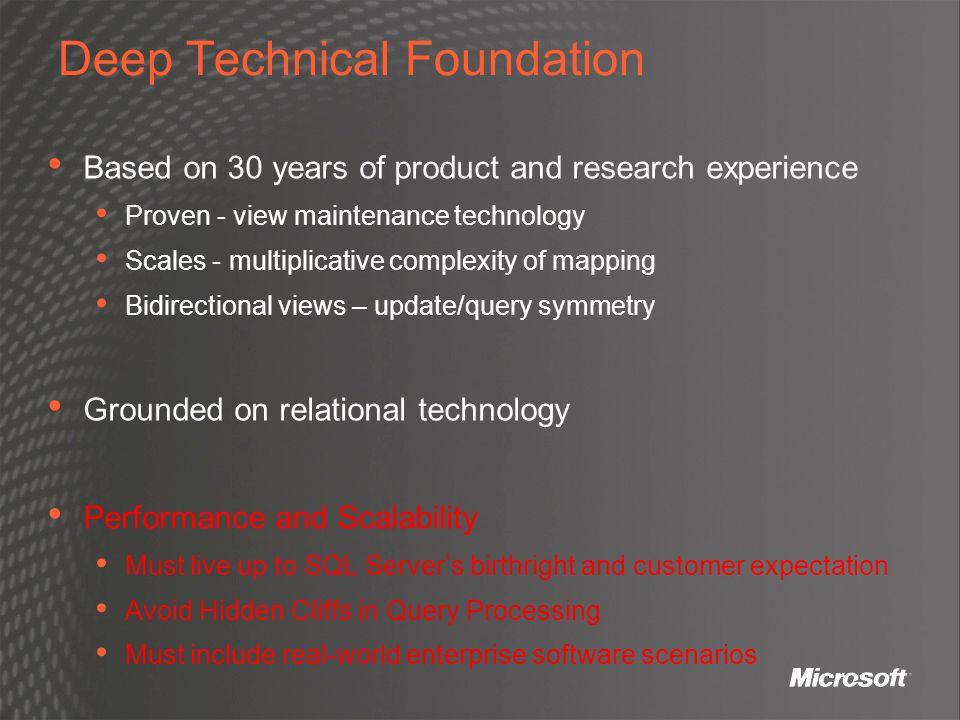 Deep Technical Foundation
