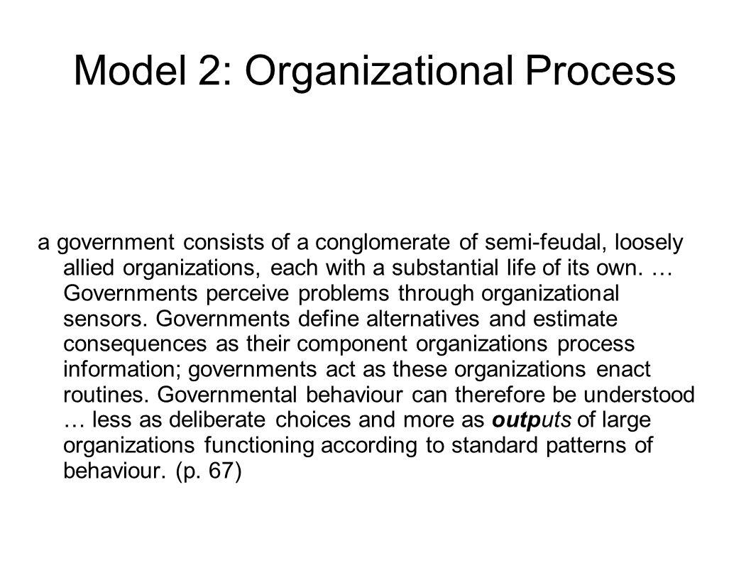 Model 2: Organizational Process