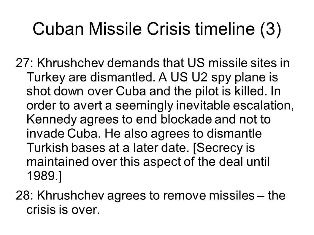 Cuban Missile Crisis timeline (3)