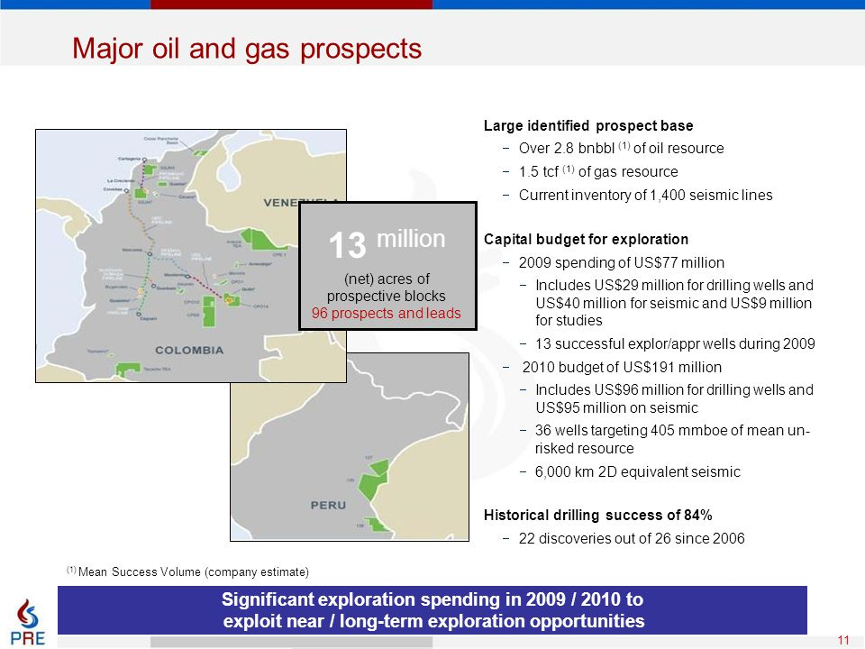 Major oil and gas prospects