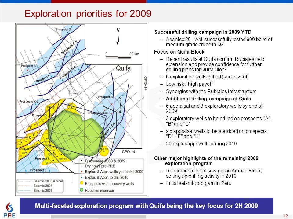 Exploration priorities for 2009