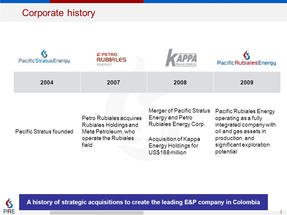 Corporate history 2004. 2007. 2008. 2009. Pacific Stratus founded.