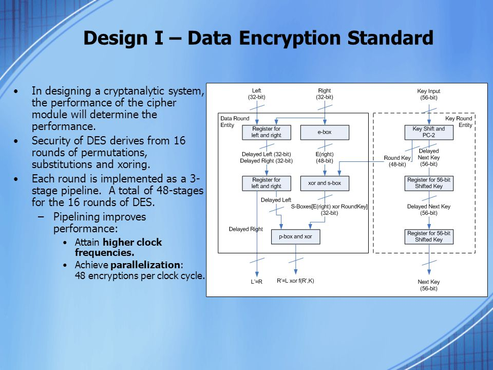 Design I – Data Encryption Standard