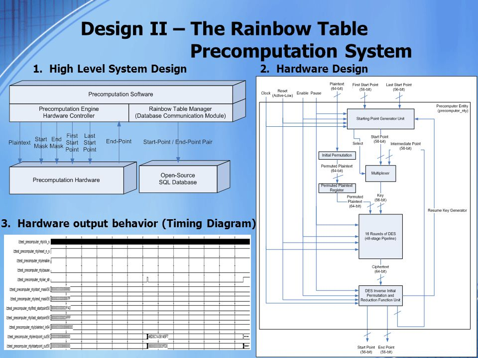 Design II – The Rainbow Table Precomputation System