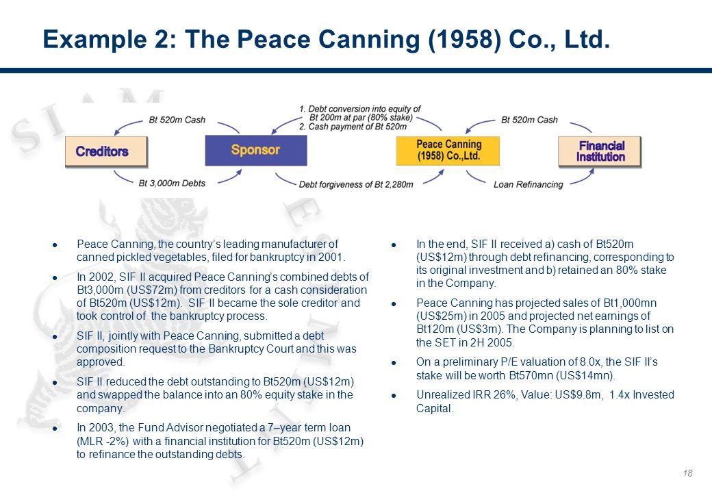 Example 3: Sansiri Plc.