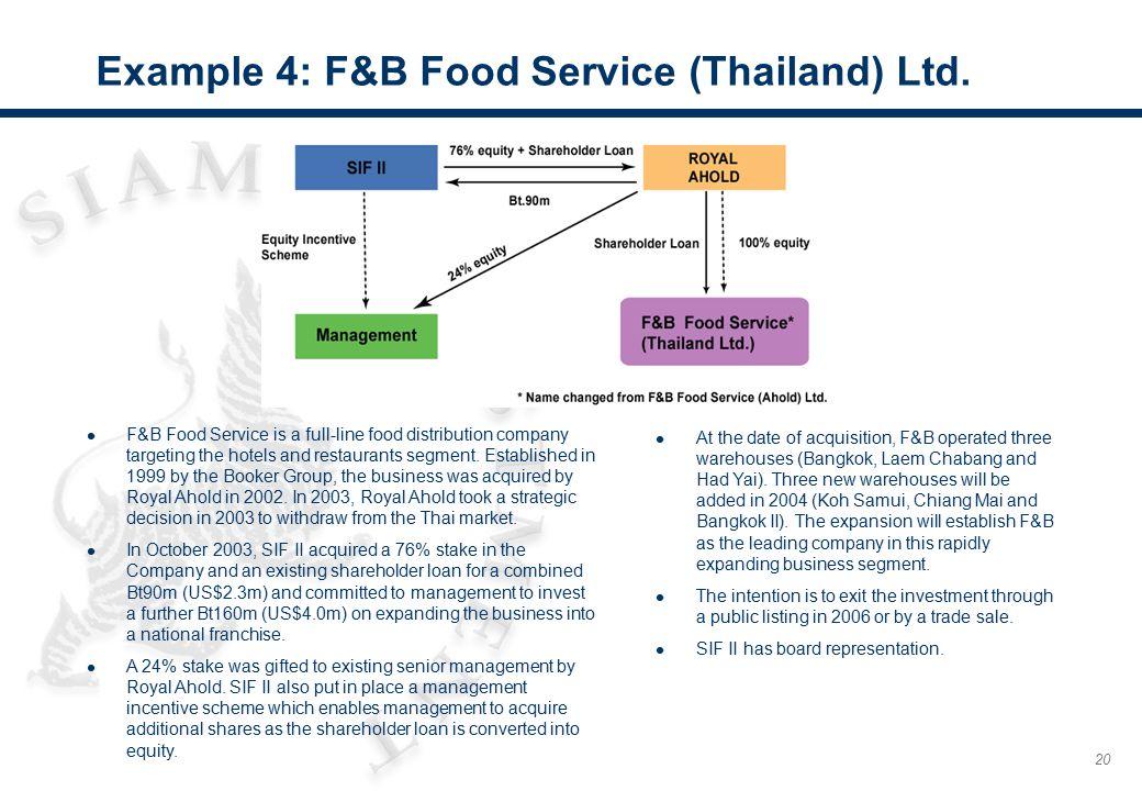Example 5: TISCO Finance Plc.