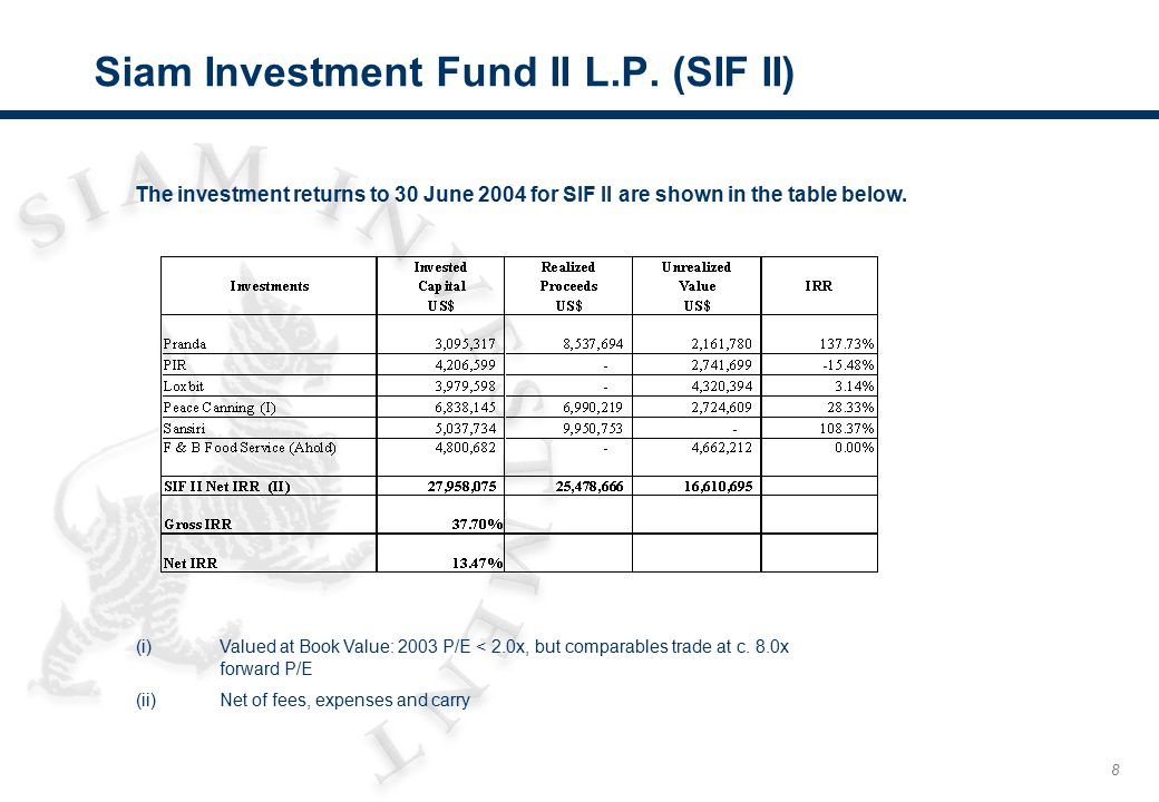 Siam Investment Fund (SIF)