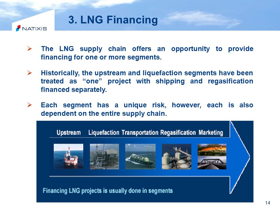 3. LNG Financing The LNG supply chain offers an opportunity to provide financing for one or more segments.
