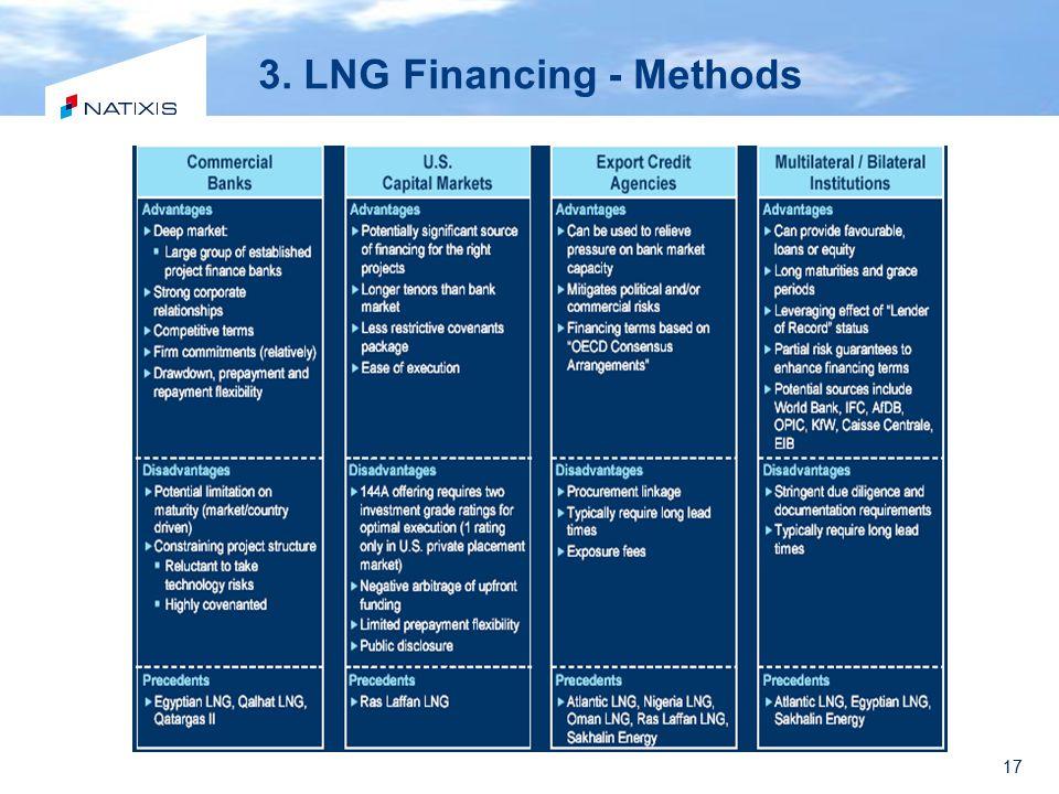 3. LNG Financing - Methods