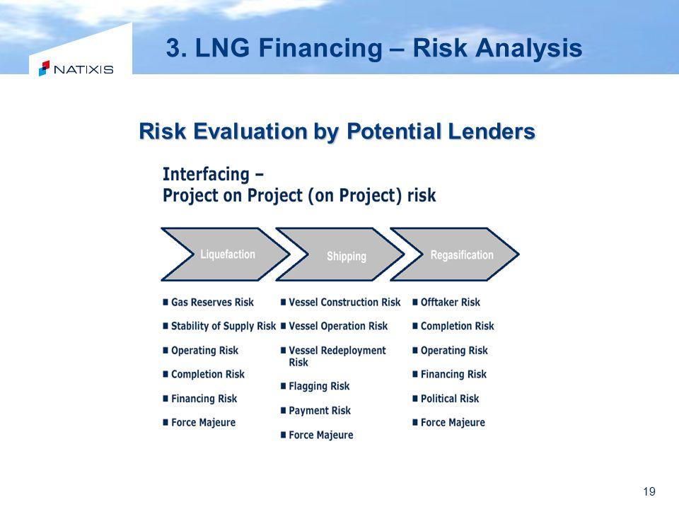 3. LNG Financing – Risk Analysis