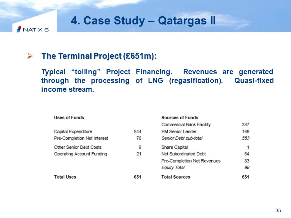 4. Case Study – Qatargas II
