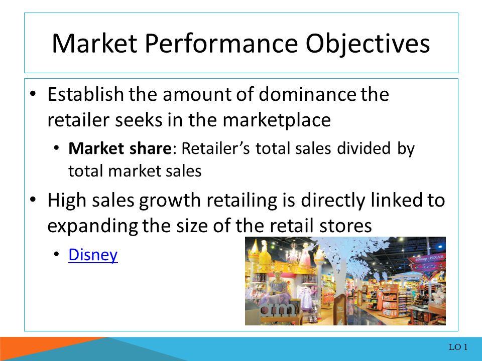 Market Performance Objectives