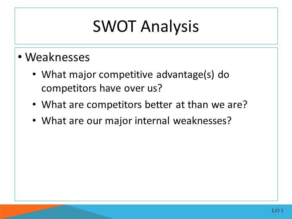 SWOT Analysis Weaknesses