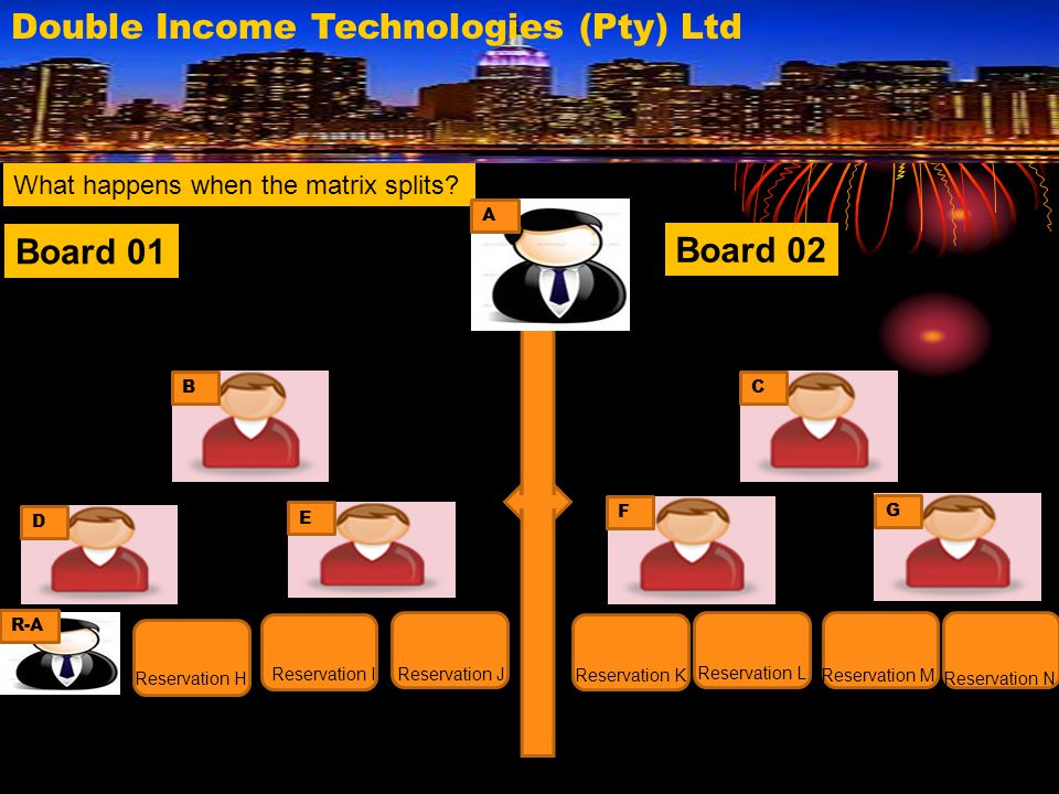 Double Income Technologies (Pty) Ltd