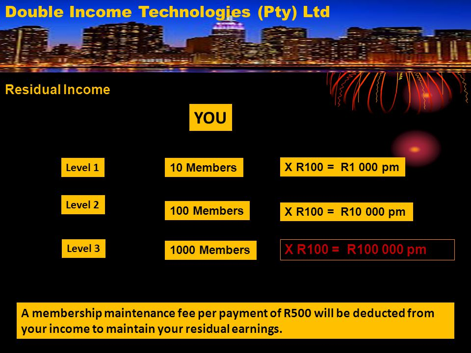 YOU Double Income Technologies (Pty) Ltd Residual Income