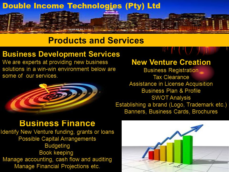 Products and Services Business Finance
