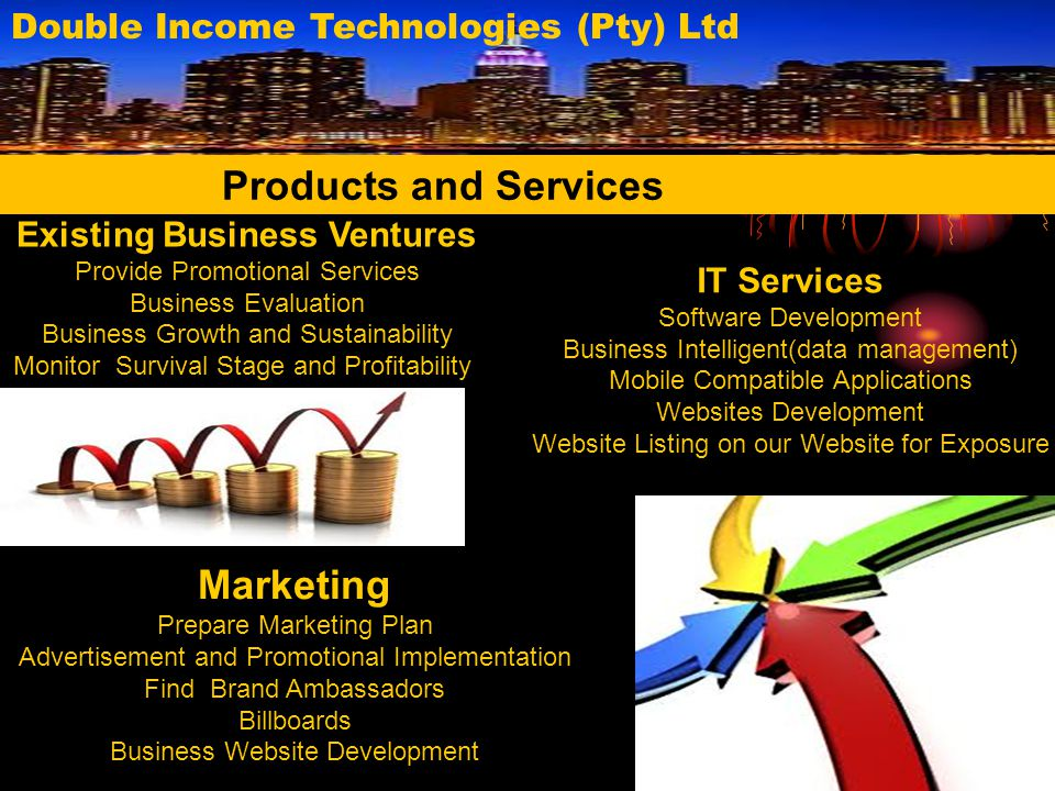 Existing Business Ventures
