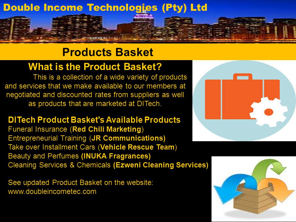 What is the Product Basket