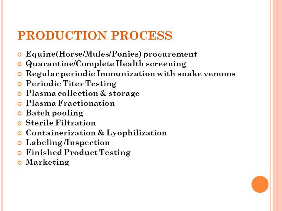 PRODUCTION PROCESS Equine(Horse/Mules/Ponies) procurement