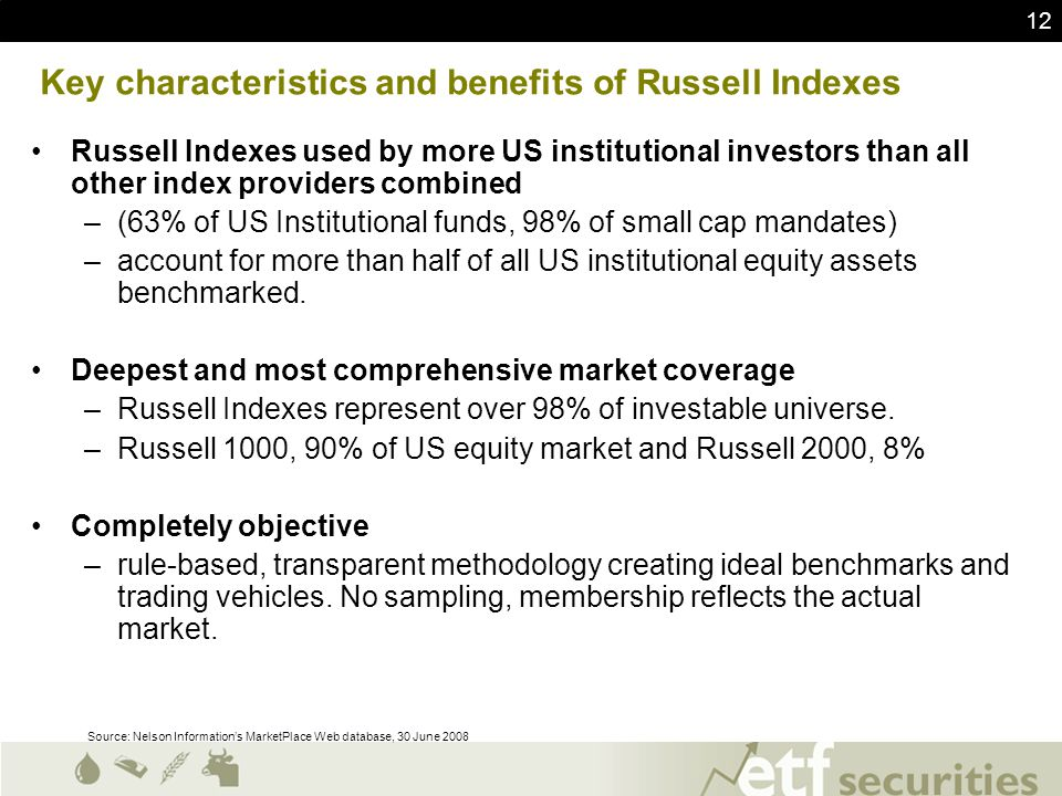Key characteristics and benefits of Russell Indexes