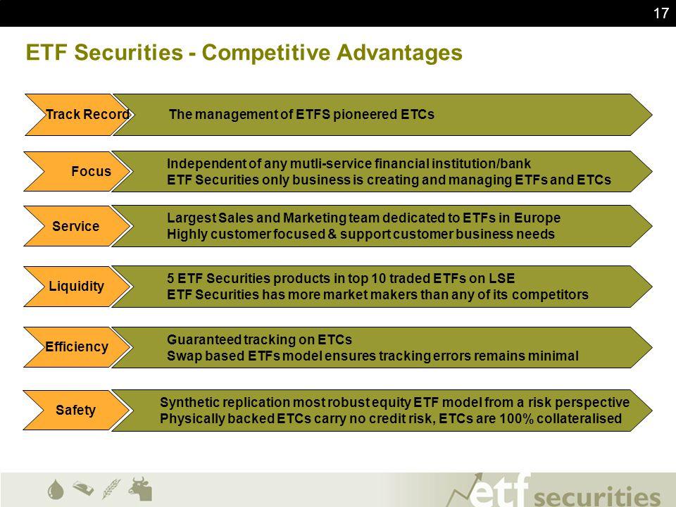 ETF Securities - Competitive Advantages