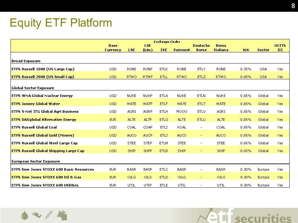 Equity ETF Platform