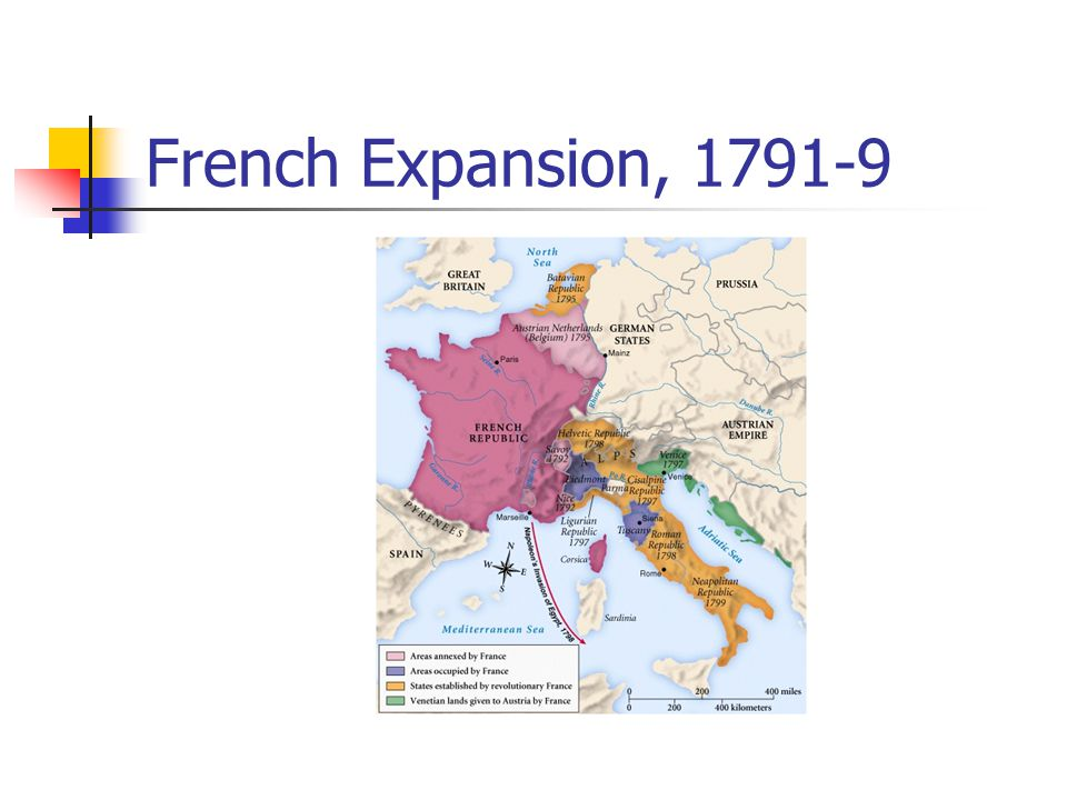 French Expansion, 1791-9