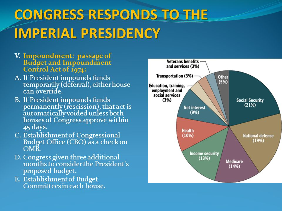 CONGRESS RESPONDS TO THE IMPERIAL PRESIDENCY