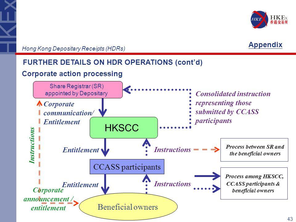 HKSCC CCASS participants Beneficial owners Appendix