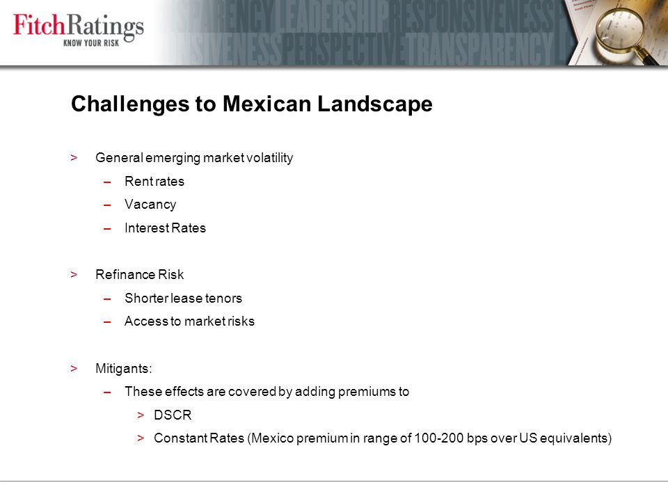 Challenges to Mexican Landscape