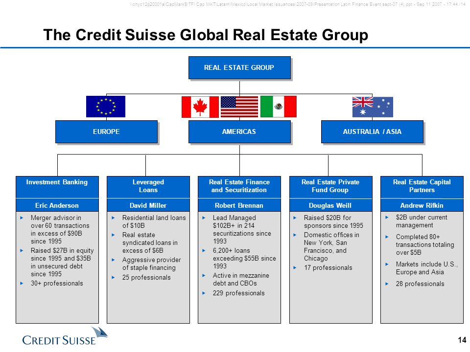 The Credit Suisse Global Real Estate Group
