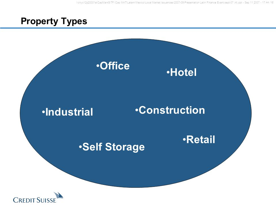 Office Hotel Construction Industrial Retail Self Storage