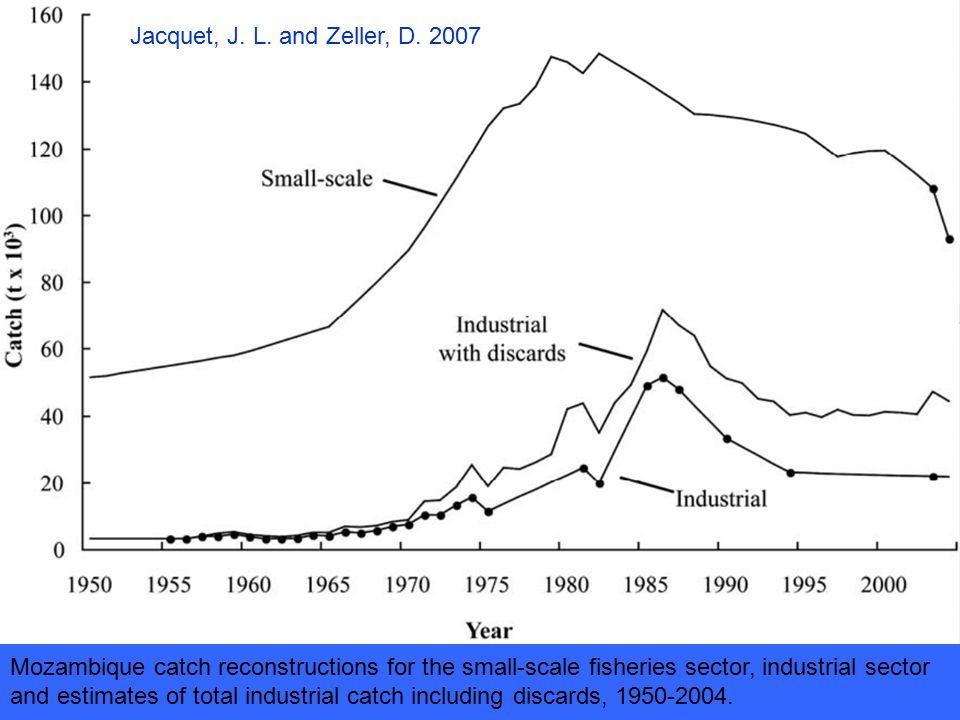Jacquet, J. L. and Zeller, D. 2007