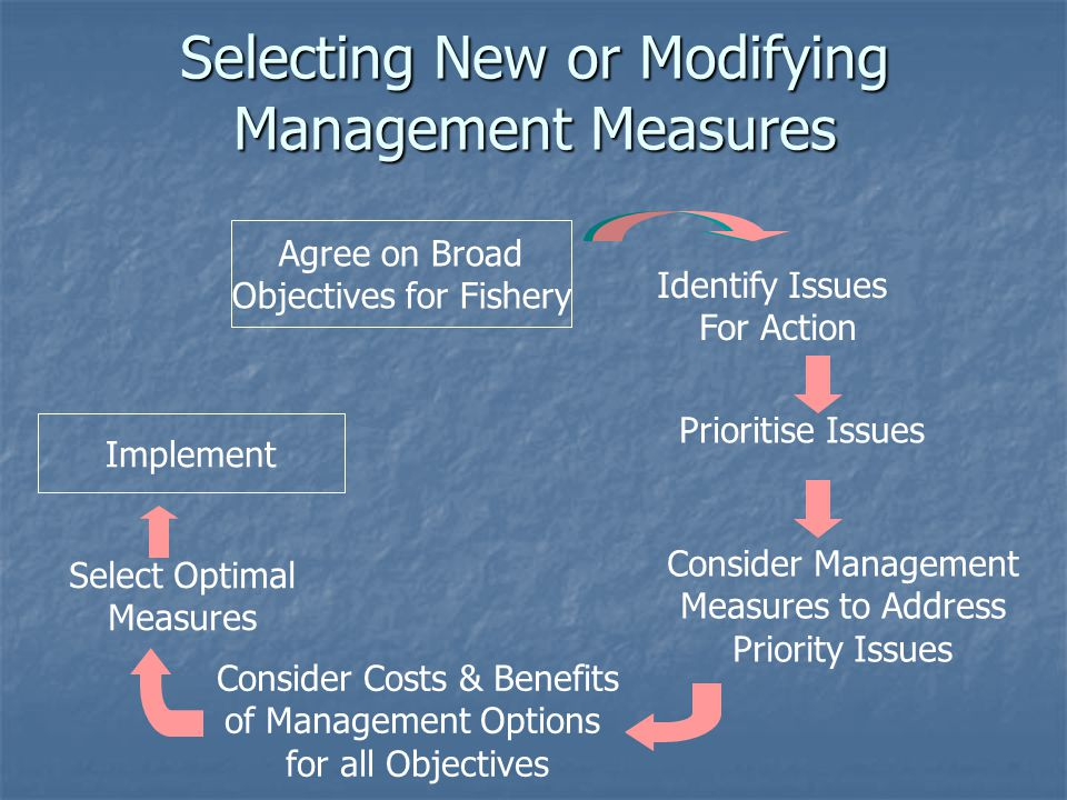 Selecting New or Modifying Management Measures
