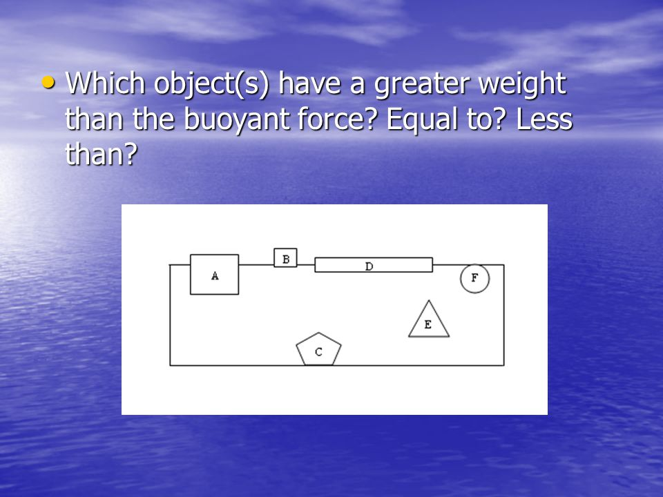 Which object(s) have a greater weight than the buoyant force. Equal to