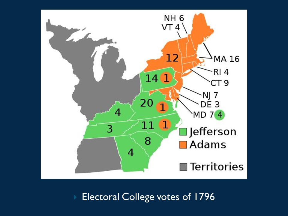 Electoral College votes of 1796