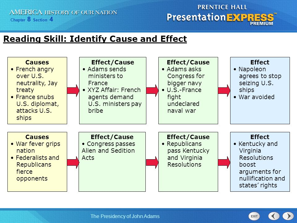 Reading Skill: Identify Cause and Effect