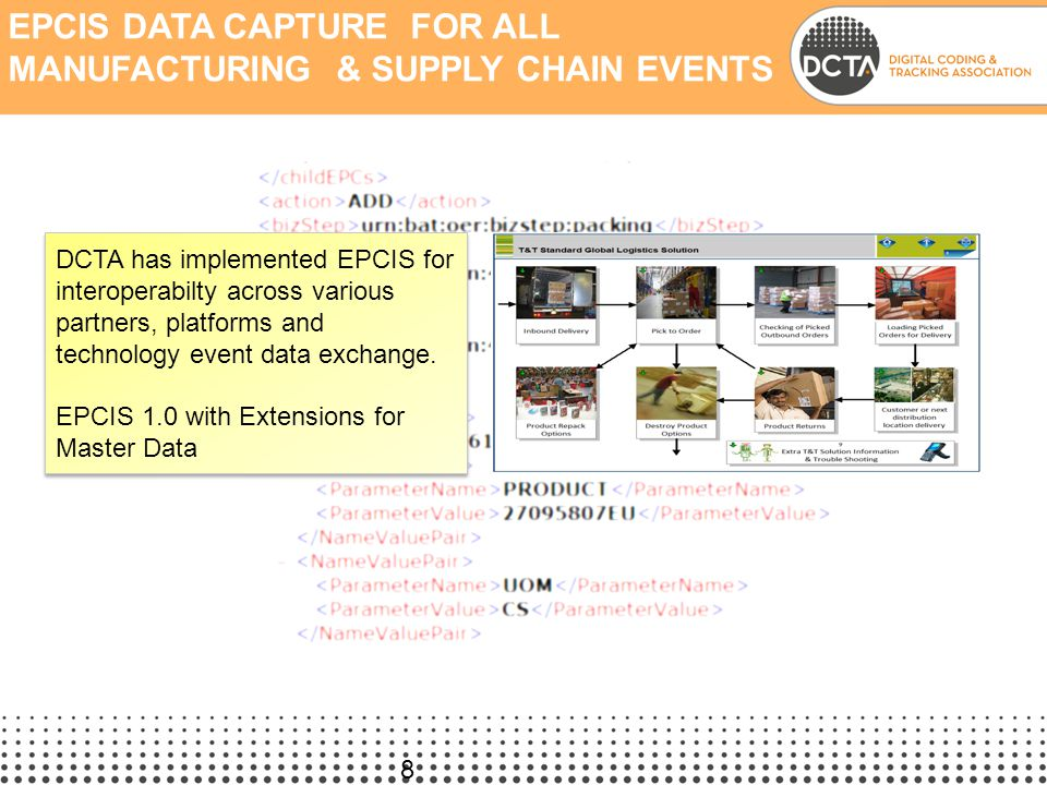 EPCIS Data capture for All Manufacturing & Supply chain Events