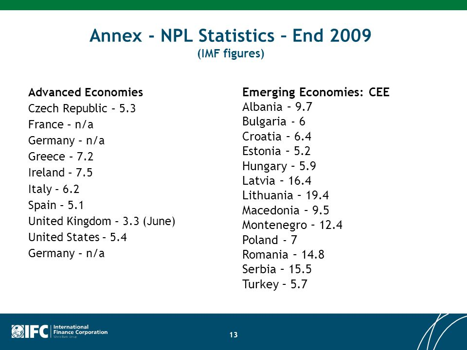 Annex - NPL Statistics – End 2009 (IMF figures)