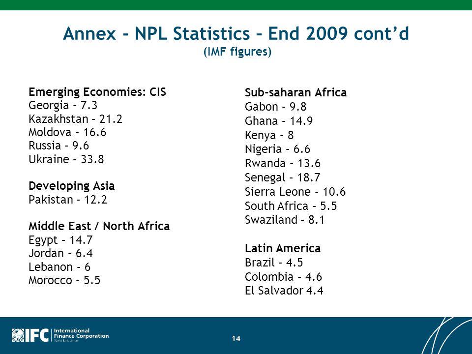 Annex - NPL Statistics – End 2009 cont'd (IMF figures)