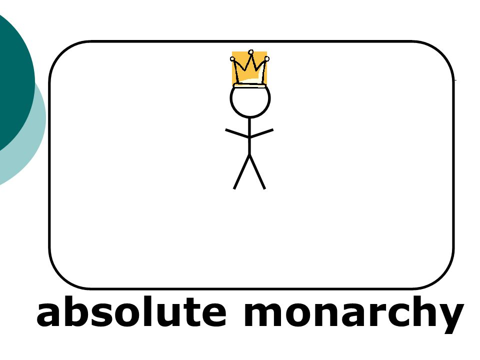 absolute monarchy