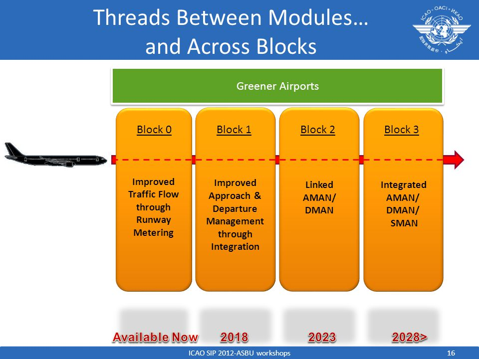 Threads Between Modules… and Across Blocks