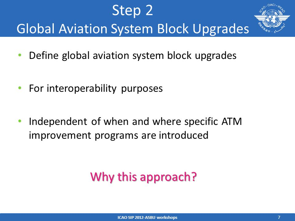 Step 2 Global Aviation System Block Upgrades