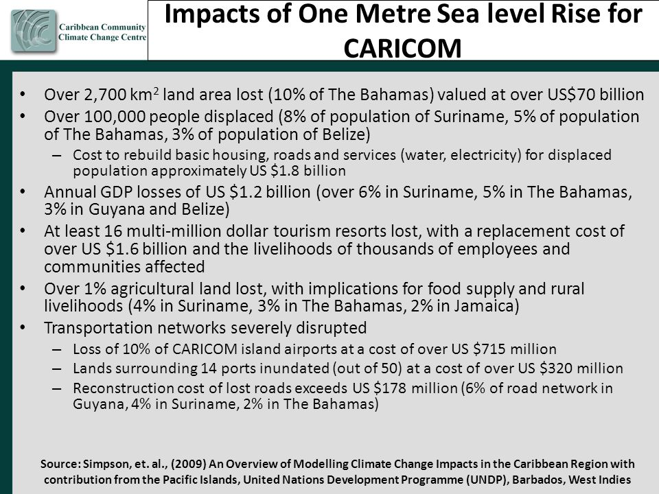 Impacts of One Metre Sea level Rise for CARICOM