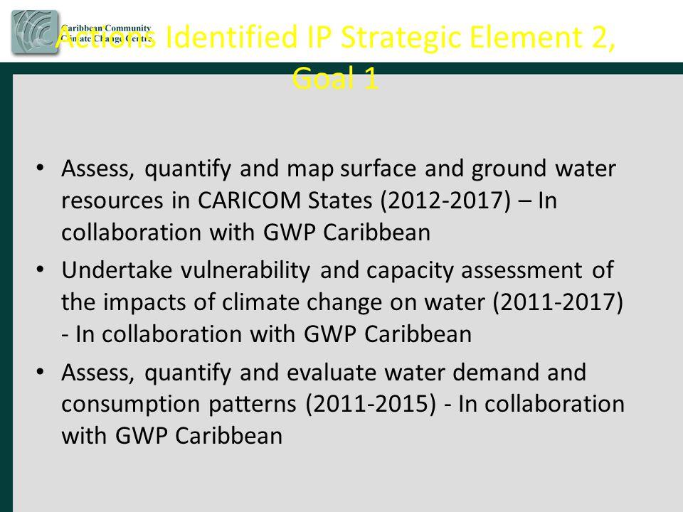 Actions Identified IP Strategic Element 2, Goal 1
