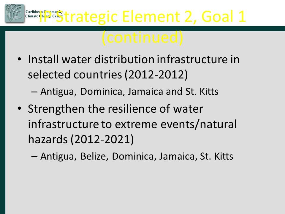 IP Strategic Element 2, Goal 1 (continued)