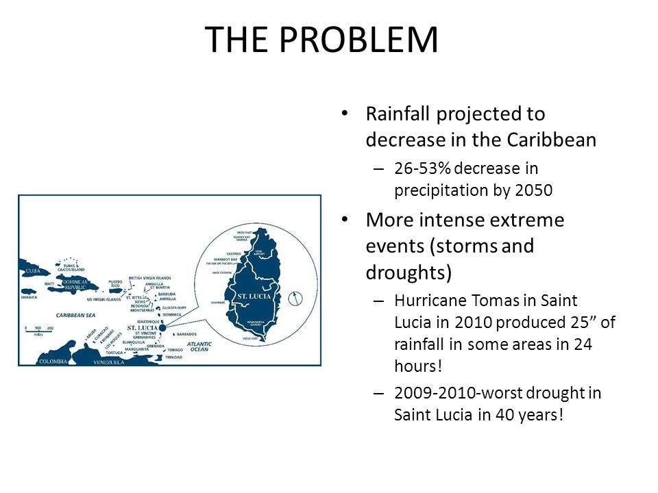 THE PROBLEM Rainfall projected to decrease in the Caribbean