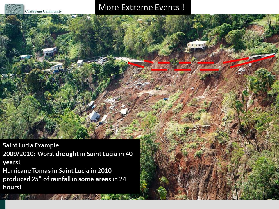 More Extreme Events ! Saint Lucia Example