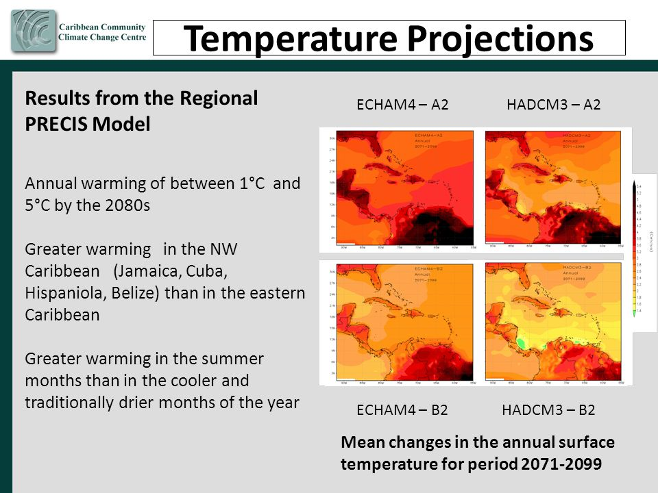 Temperature Projections