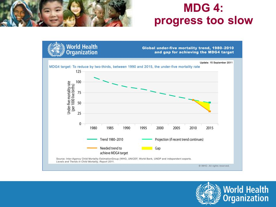 MDG 4: progress too slow